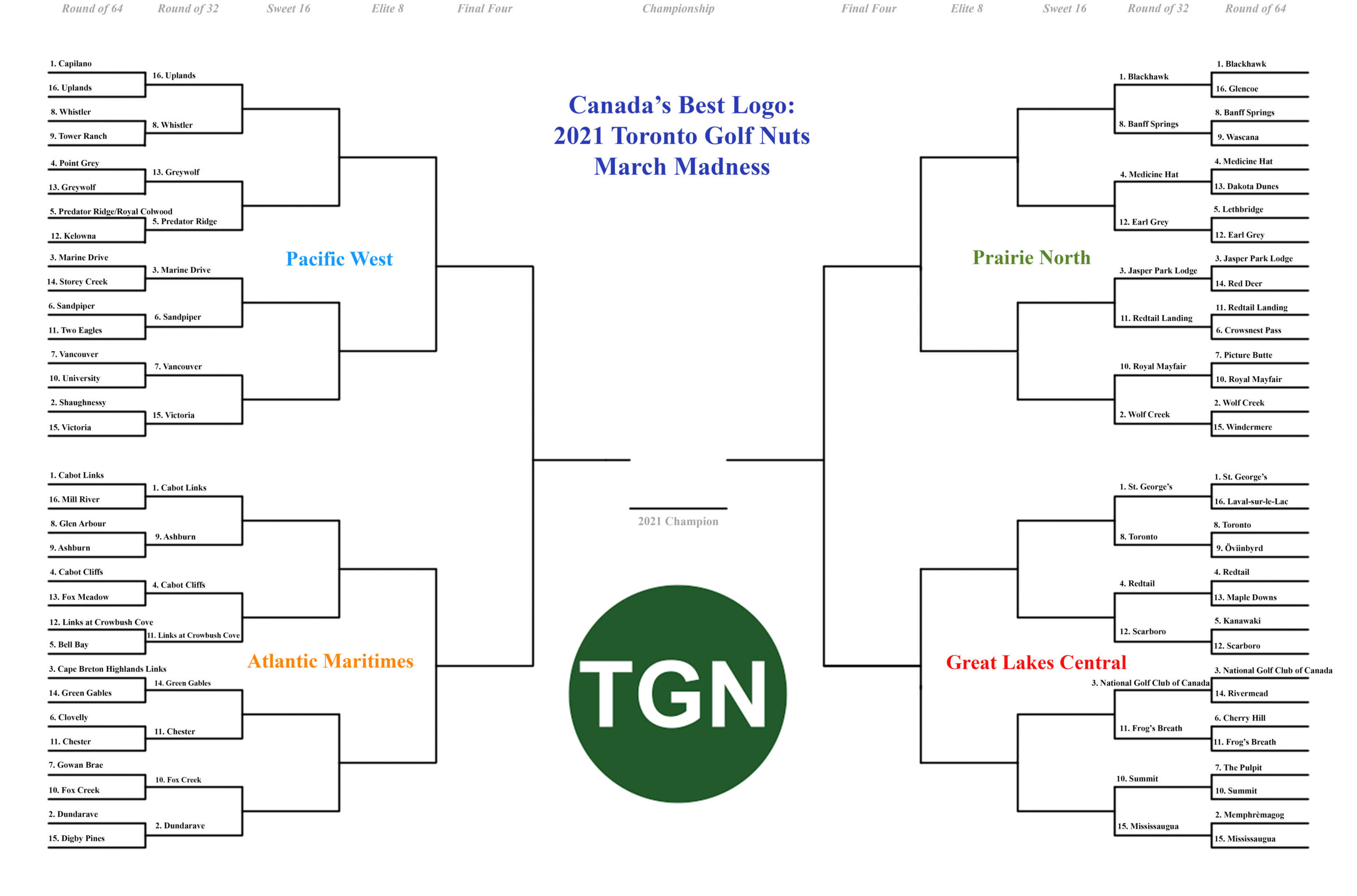 Best Golf Course Logo - March Madness 2021